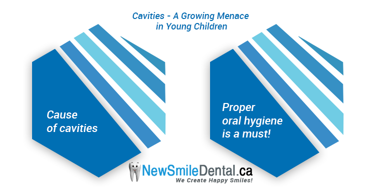 Cavities-A-Growing-Menace-in-Young-Children